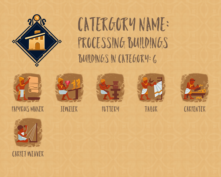 Category Info - Processing Buildings